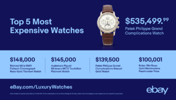 eBay Most Expensive